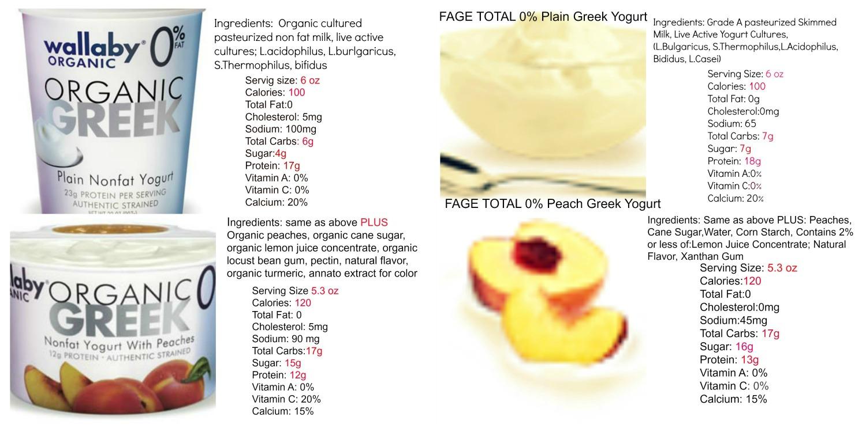 yogurt comparesm